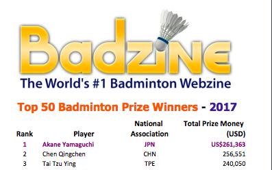 Image from Badzine