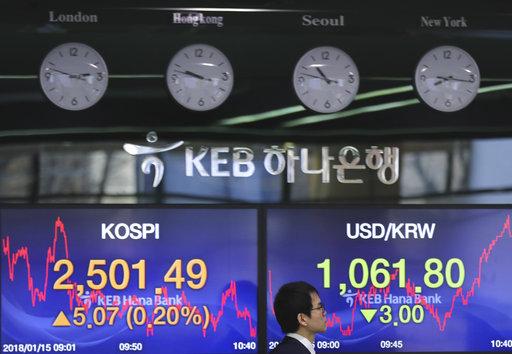 南韓金融市場示意圖(圖片來源:美聯社)