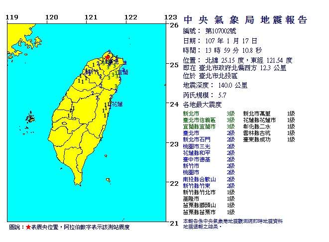 5.7-Magnitude Earthquake Shook Parts of Taiwan