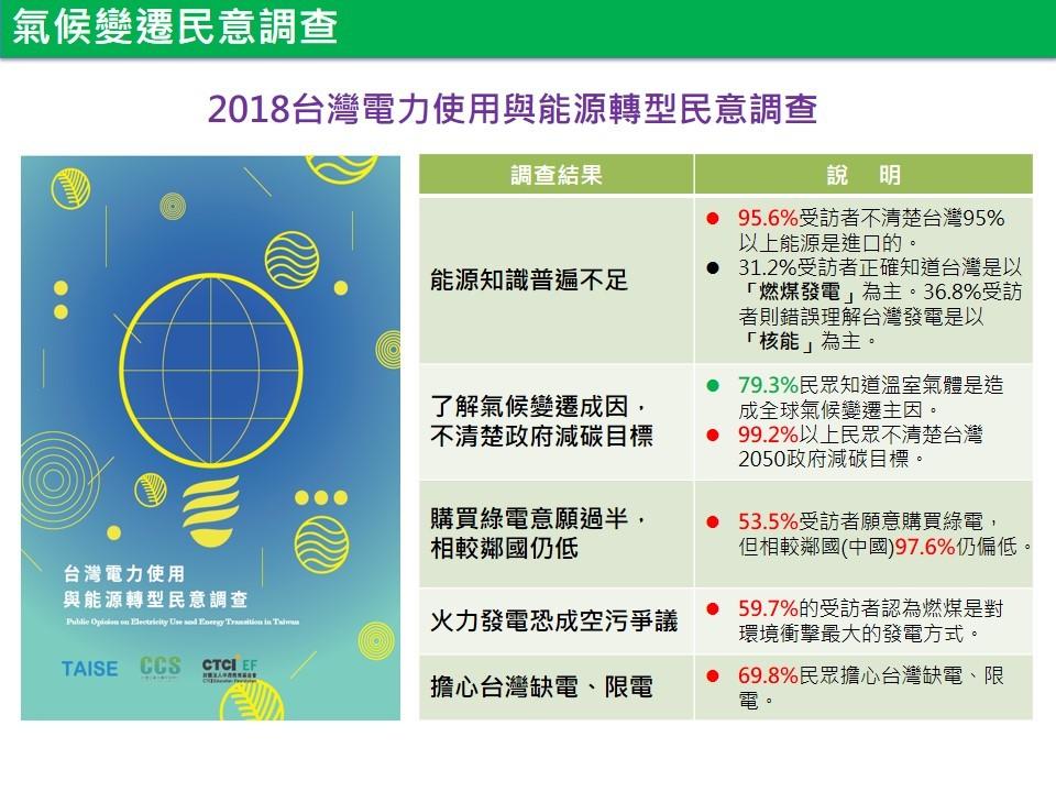 圖片由台灣永續能源研究基金會提供