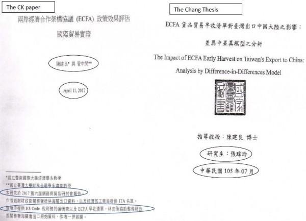 NATPA比對雙方論文發表報告。圖片翻攝自北美洲台灣人教授協會(NATPA)網站。
