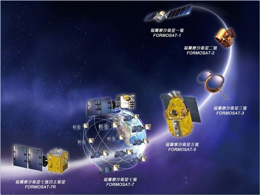 An overview of the Formosat program.