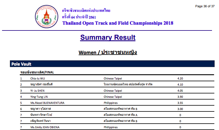 Taiwanese athlete Wu Chia-ju rewrites Pole Vault National Record in Thailand Open