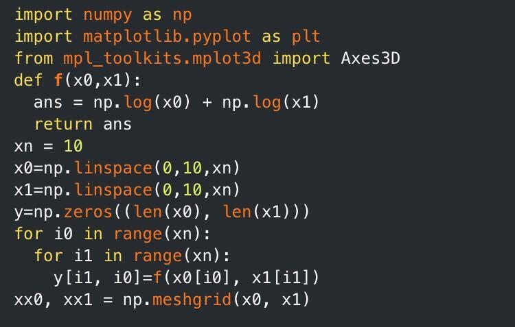 用Python繪製經濟學對數效用函數的部分程式碼(吳東文編寫)