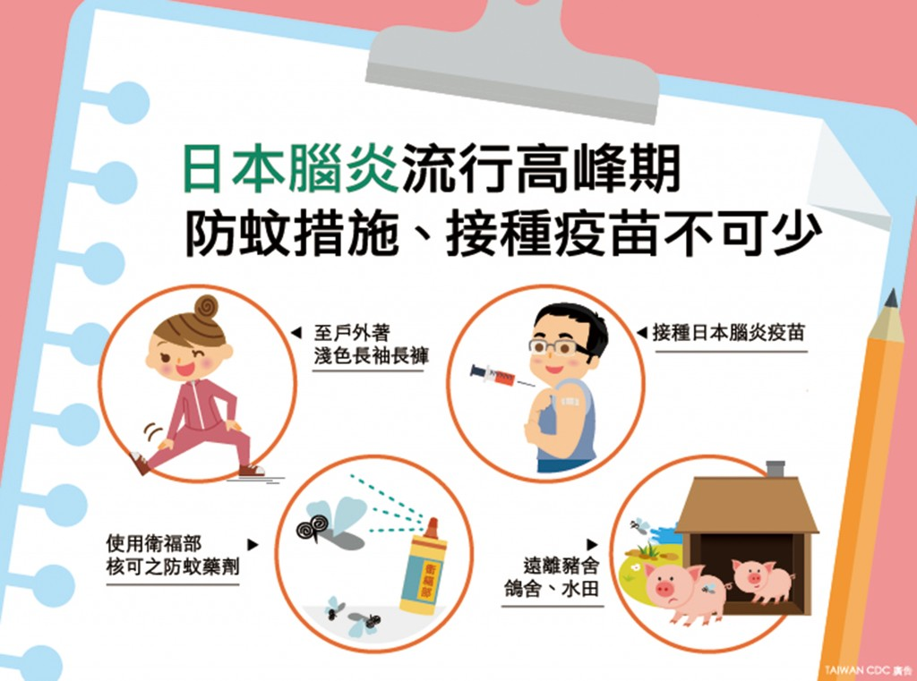 疾管署21日公布今年首例日本腦炎個案,並提醒民眾接種疫苗是預防日本腦炎最有效方法。(衛福部疾管署提供)