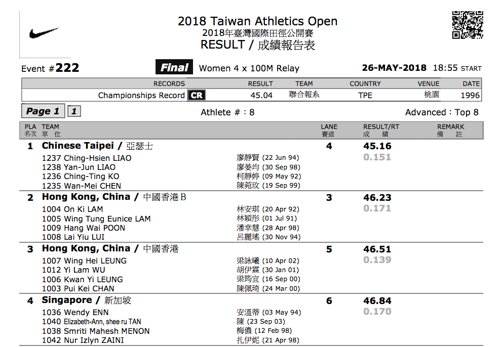 Taiwanese athlete Liao Yan-jun shares her story ahead of Taiwan Athletics Open