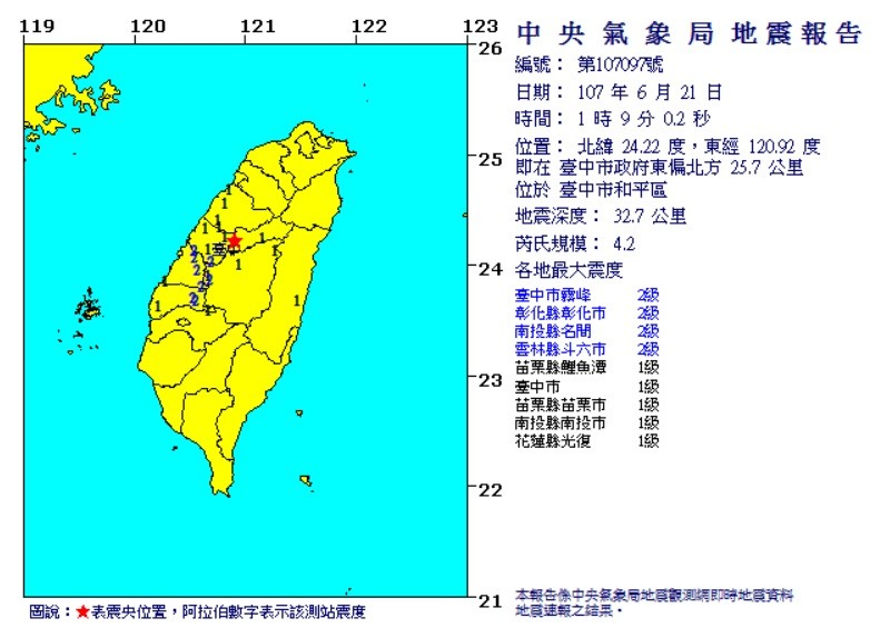 圖取自中央氣象局網頁www.cwb.gov.tw
