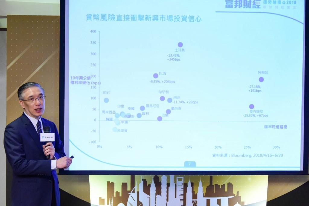富邦金控首席經濟學家羅瑋主講「2018下半年全球經濟展望」,分享下半年全球經濟與市場走勢〈富邦金控提供〉