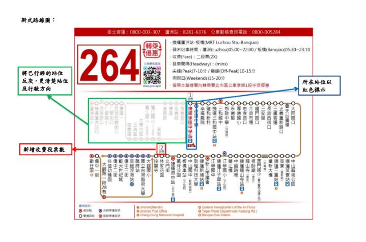 新北市政府推出的全新公車路線圖(新北市交通局提供)