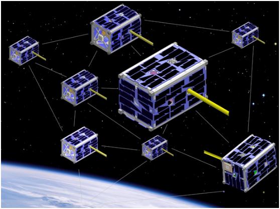 EDSN CubeSat Swarm – NASA