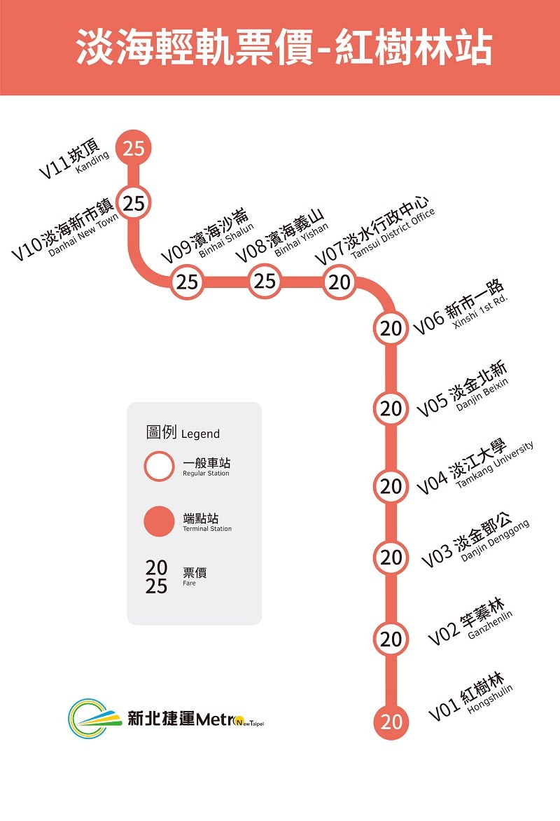 Trial operation of Danhai Light Rail in New Taipei could begin at end of year