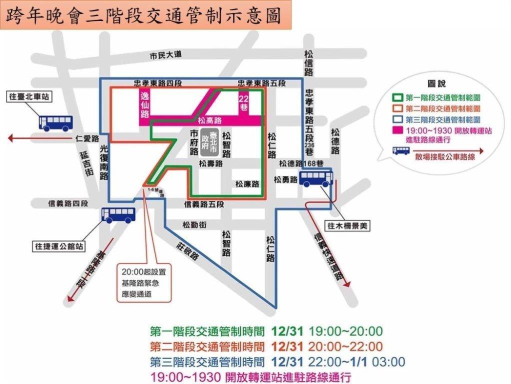 圖取自台北市政府交通局。