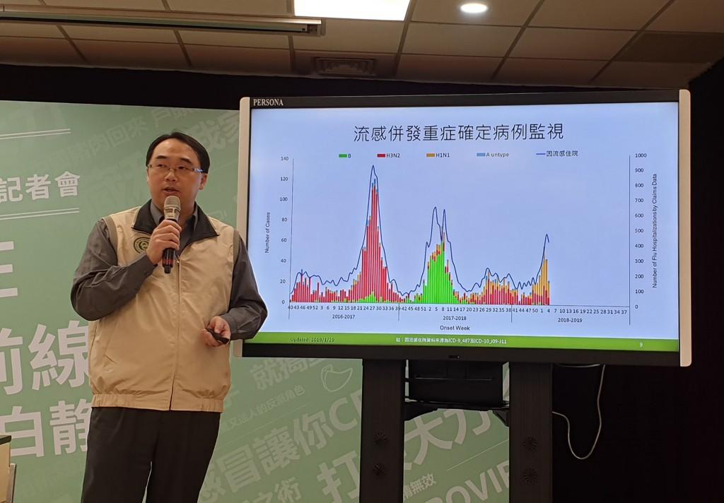 疾病管制署29日公布,上週(1月20日至1月26日)類流感就診人次破10萬。