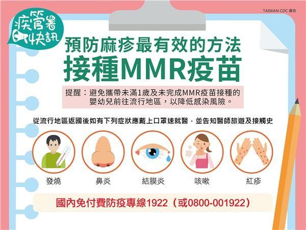 麻疹預防宣導(圖片來源:衛生福利部疾病管制署提供)