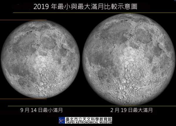 (Image from Taipei Astronomical Museum)