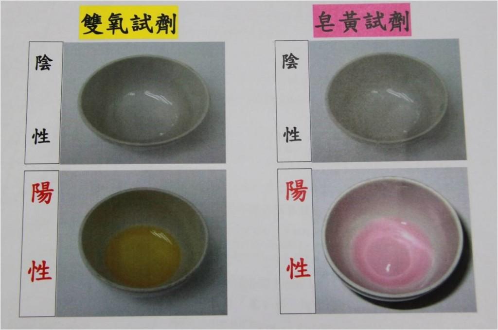 雙氧、皂黃篩檢試劑檢驗結果顏色參考圖。(圖/台北市政府衛生局)