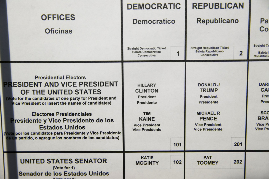 This Oct. 14, 2016 photo shows the names of Democratic presidential candidate Hillary Clinton and Republican presidential candidate Don...
