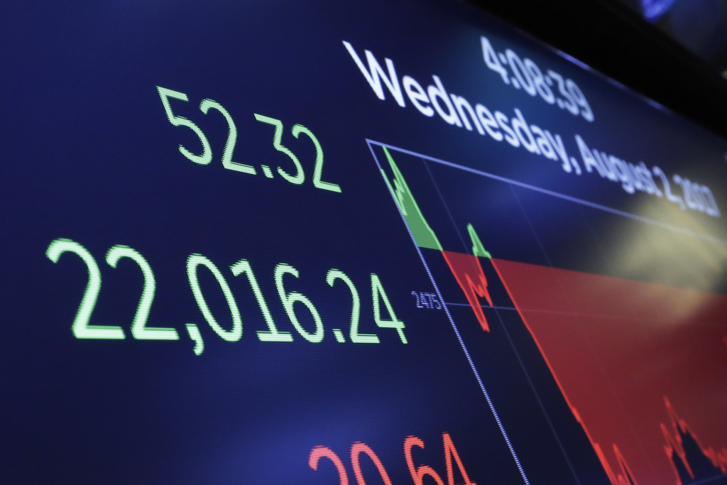 A screen above the floor of the New York Stock Exchange shows the closing number for the Dow Jones industrial average, Wednesday, Aug. 2, 2017. The DJ...