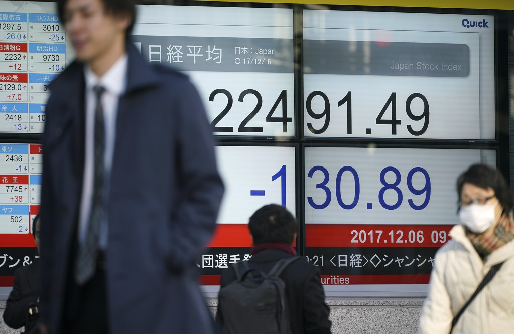People walk past an electronic stock board showing Japan's Nikkei 225 index at a securities firm in Tokyo Wednesday, Dec. 6, 2017. Shares in Asia fell