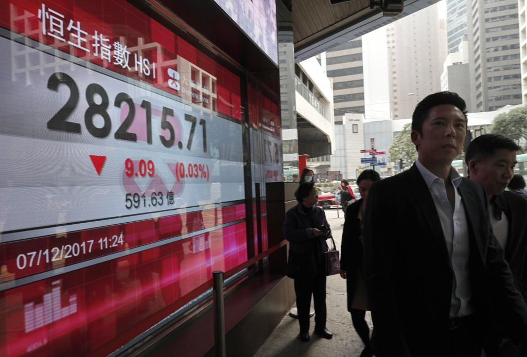 People walk past a bank electronic board showing the Hong Kong share index outside a Hong Kong local bank Thursday, Dec. 7, 2017. Share prices were mi