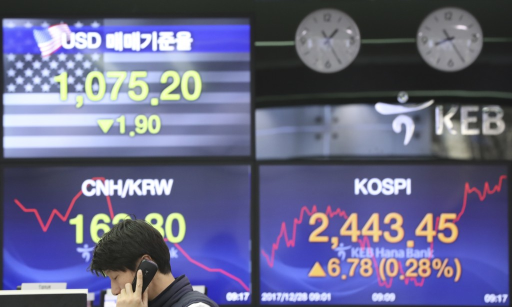A currency trader talks on the phone near the screens showing the Korea Composite Stock Price Index (KOSPI), right, and the foreign exchange rates at ...