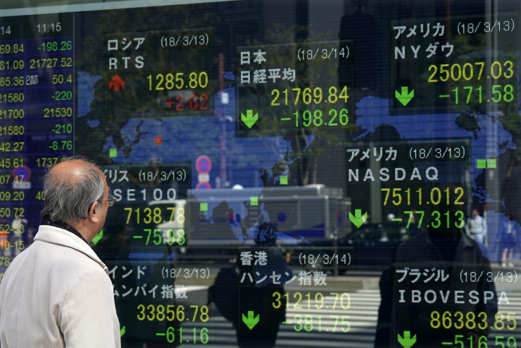 A man looks at an electronic stock indicator of a securities firm in Tokyo, Wednesday, March 14, 2018. Asian shares fell Wednesday, taking their cue f