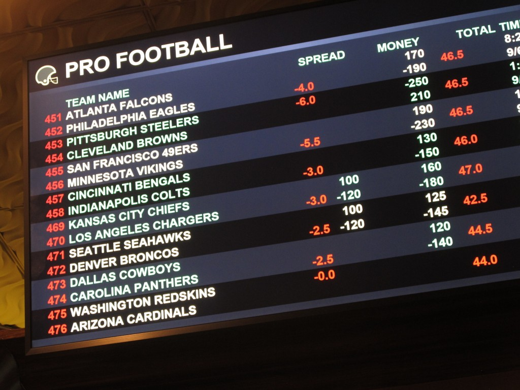 This Aug. 1 2018 photo shows a board at Harrah's casino in Atlantic City, N.J., listing the odds on pro football games in the first week of the NFL se...