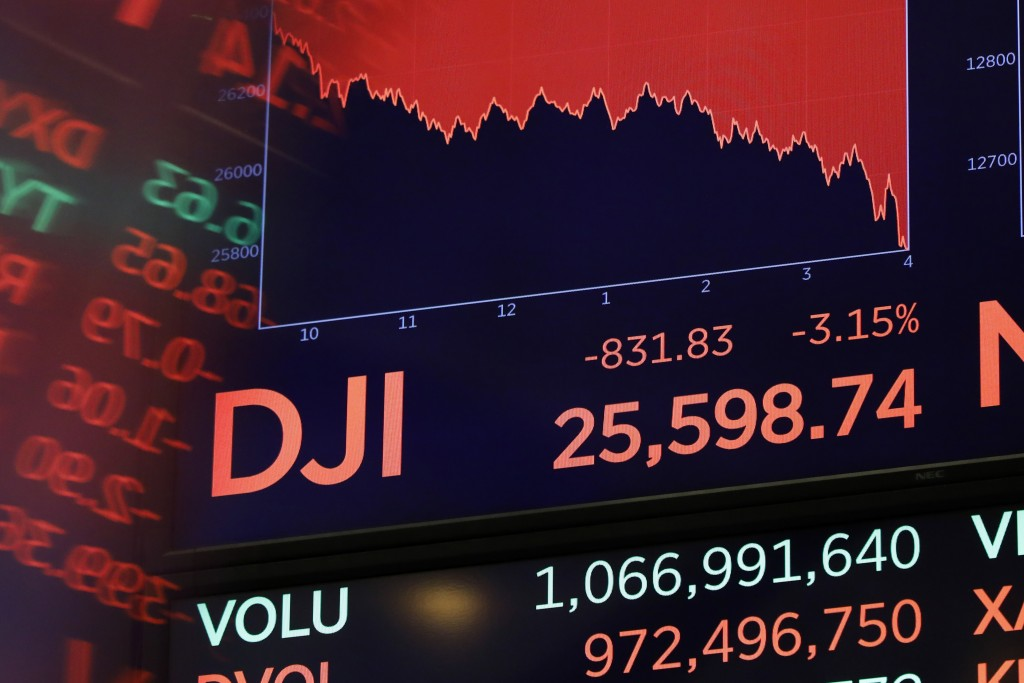 FILE- This Wednesday, Oct. 10, 2018, file photo shows a screen above the floor of the New York Stock Exchange shows the closing number of the Dow Jone