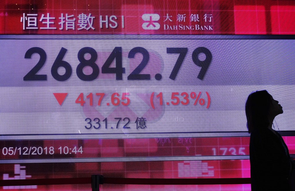World Stocks Plunge on Concerns Over US-China Trade Relations