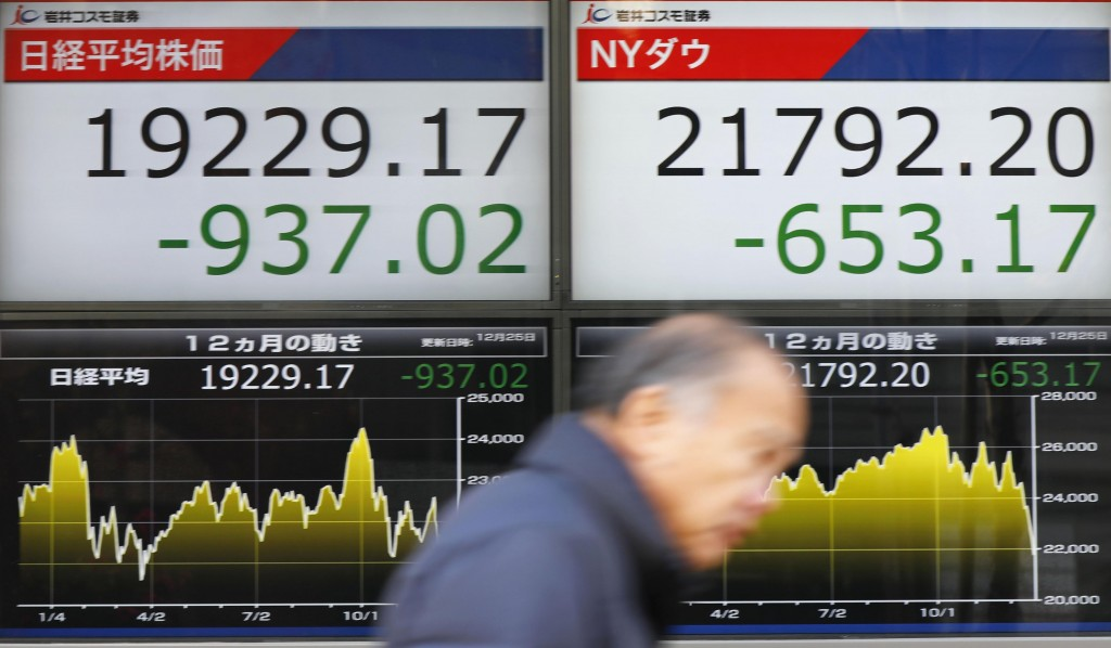 CORRECTS DATE - A man walks past the day's losses, of Nikkei stock index, left, and of the Dow Jones Industrial Average, right, on an electronic stock...