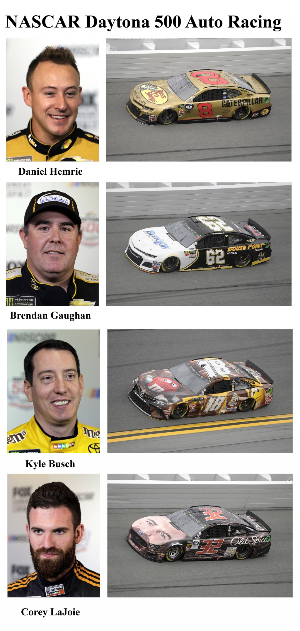 In these photos taken in February 2019, qualifying drivers and their cars in the starting field for Sunday's NASCAR Daytona 500 auto race are shown at...