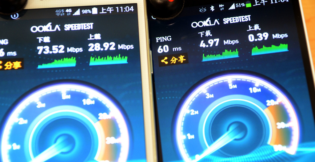 Comparison of Internet connection speed  using 4G connection (left) and 3G connections (right).