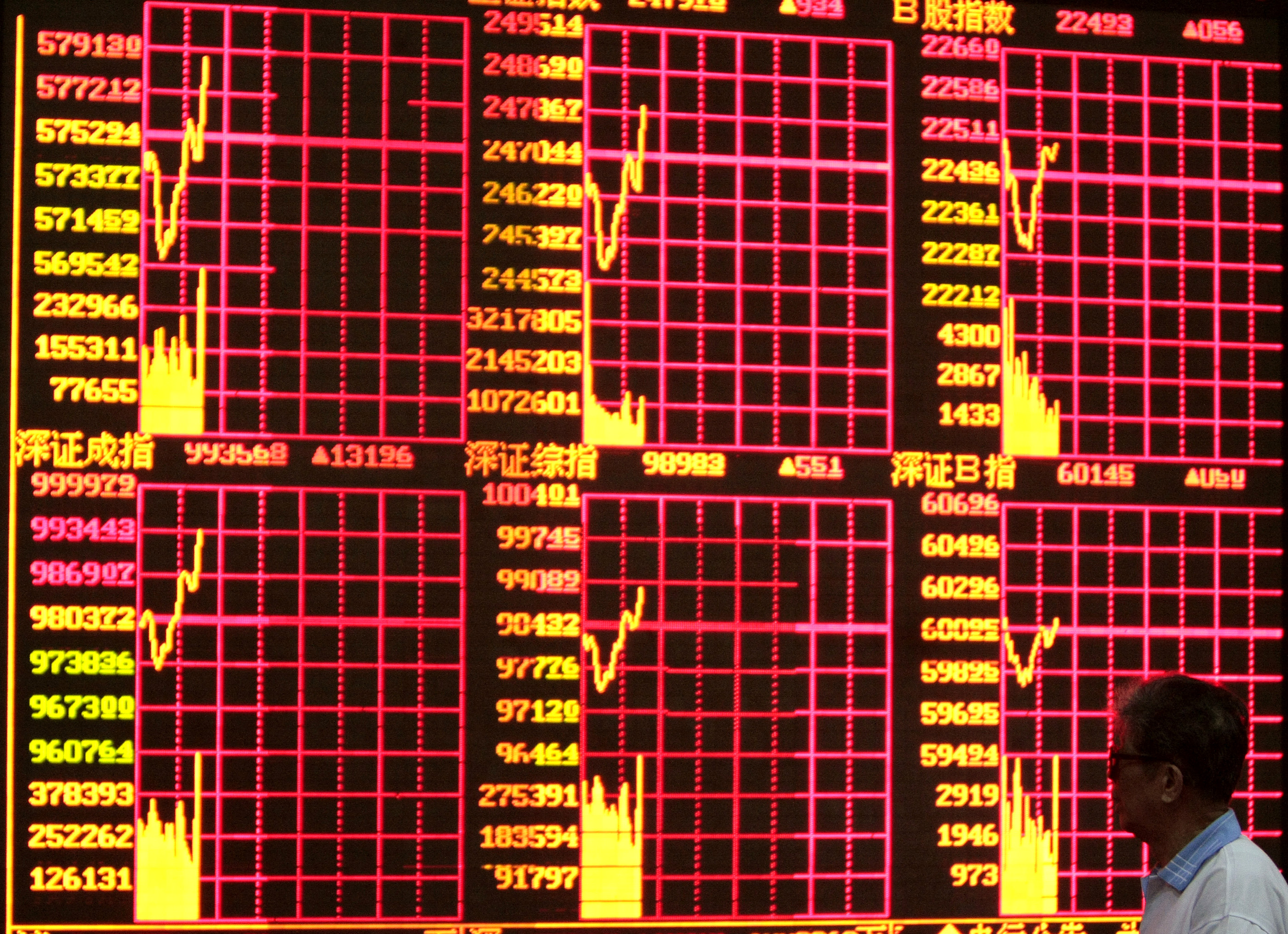 An investor looks at stock quotes at a securities trading firm in Shanghai, China yesterday. China's stocks dropped, led by commodity producers, after...