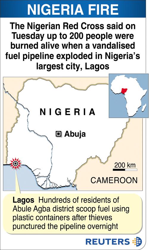 Pipeline blast in Lagos kills at least 200, Red Cross says