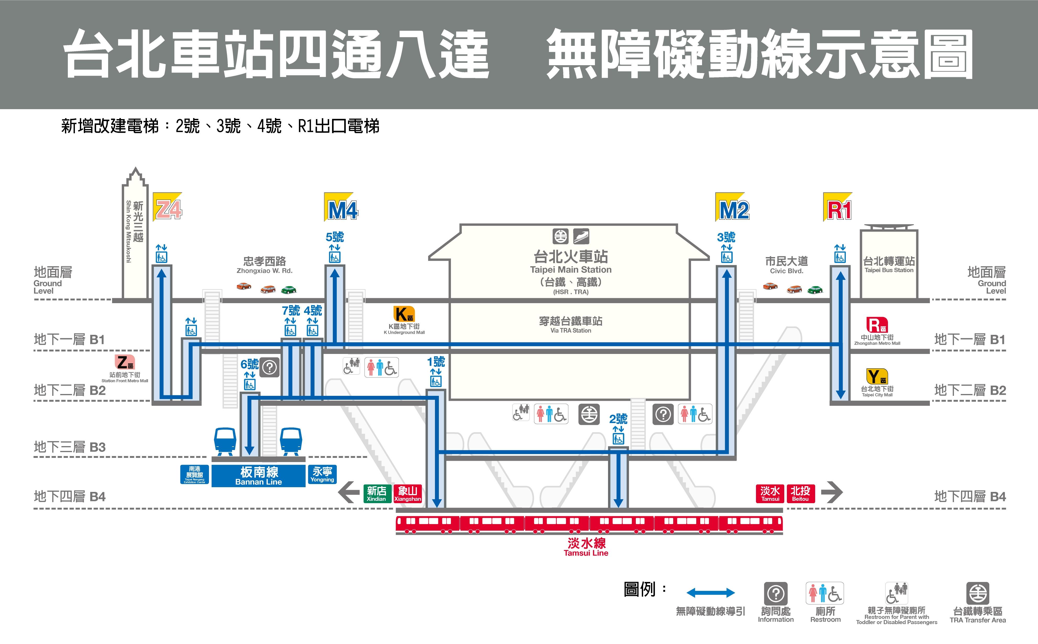 台北車站無障礙動線示意圖