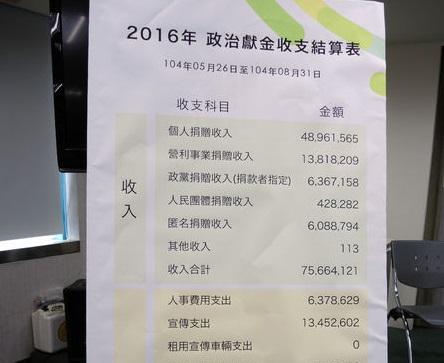 Tsai's team discloses campaign funds