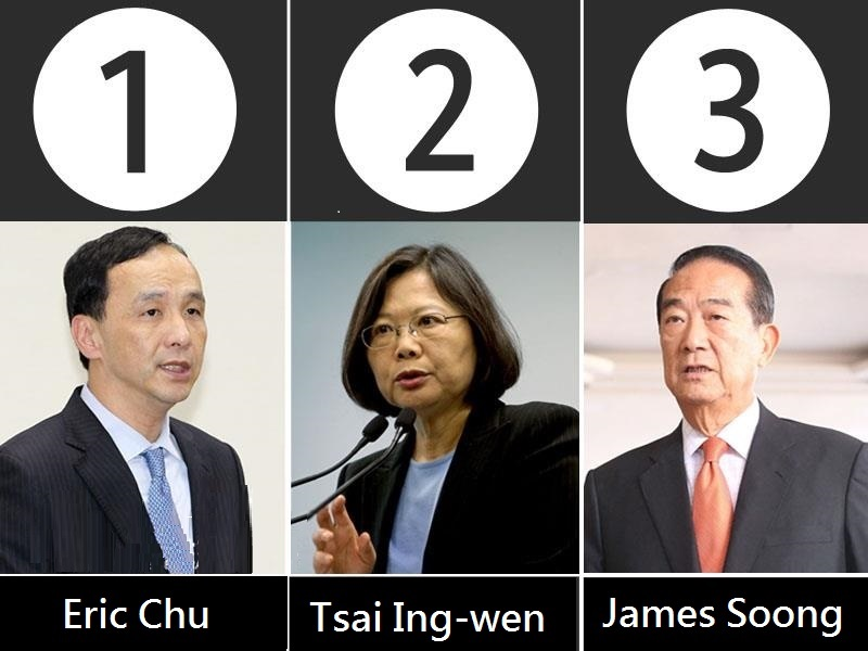Presidential contenders draw ballot numbers at CEC
