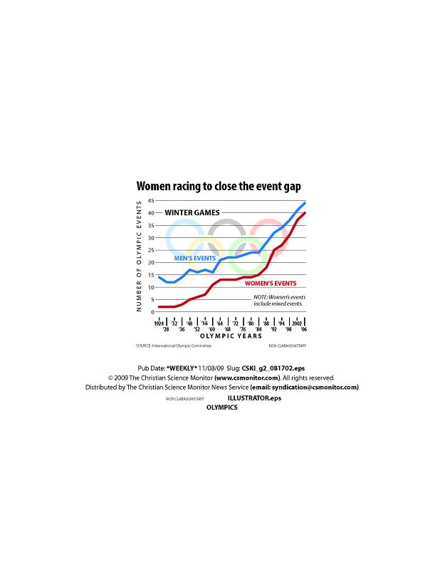 Why women can't ski jump in the Winter Olympi    | Taiwan News