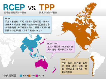 Taiwan Has No Choice But To Join The Tpp Taiwan News