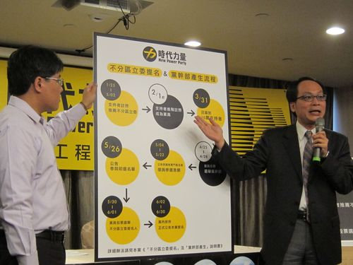 """Taiwan saw the birth of a new political party on Sunday, which was named as """"New Power Party.""""  The party was established by members of Taiwan Citiz..."""