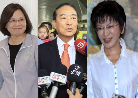 Hung finishes third in TISR poll