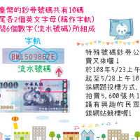 Taiwan Central Bank earns NT$60 million from special serial No. banknote auctions