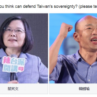 Online poll asks: Who can defend Taiwan's sovereignty, Tsai Ing-wen or Han Kuo-yu?