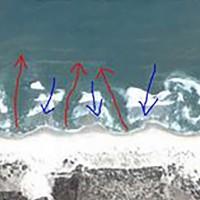 宜蘭長泳意外女泳客清晨不治 氣象專家: 海上游泳要留意「離岸流」