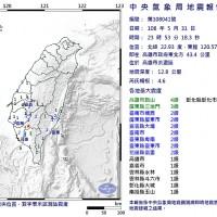高雄地震芮氏規模4.6 高雄震度4級
