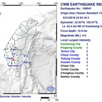 Magnitude 4.6 earthquake rocks southern Taiwan