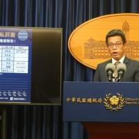 私菸案究責 總統府稱:秘書長不在特勤指揮系統
