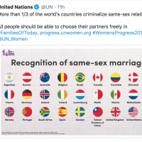 Image listing Taiwan as part of China reappears on UN's Twitter