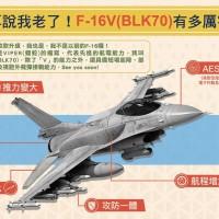 向美採購F16太老太舊?! 空軍司令部說給你聽