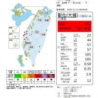 中台灣7處空氣品質亮紅燈     北部、東北部今晚降溫
